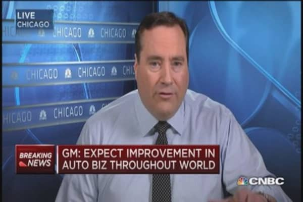 GM's 2015 financial outlook