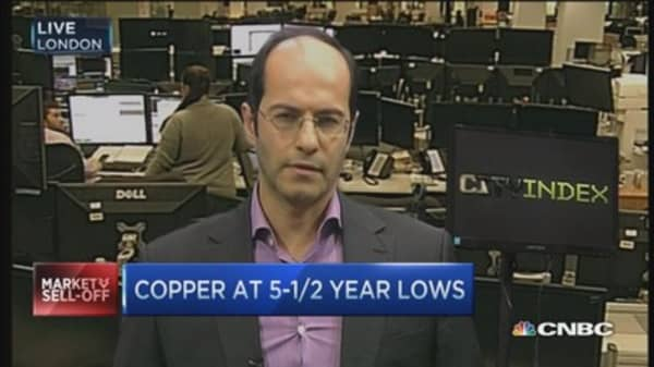What copper says about US economy