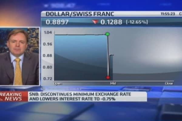 US investors eye the Swiss franc