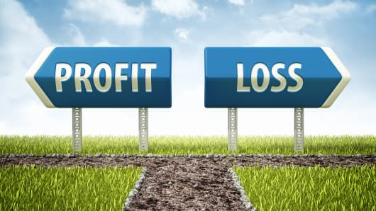 Profit and Loss sign