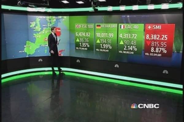 Europe ends sharply higher; Swiss stocks slide