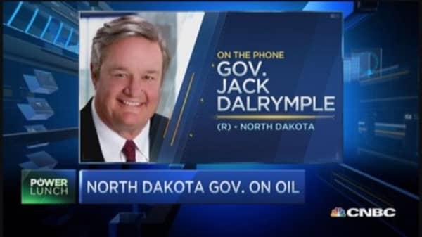North Dakota Gov.: Lowest rig count since 2010