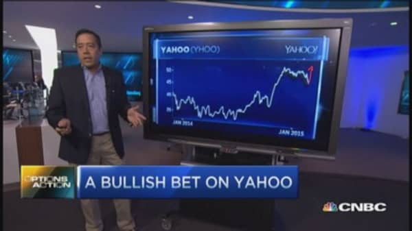 Options Action: Massive bet on Yahoo