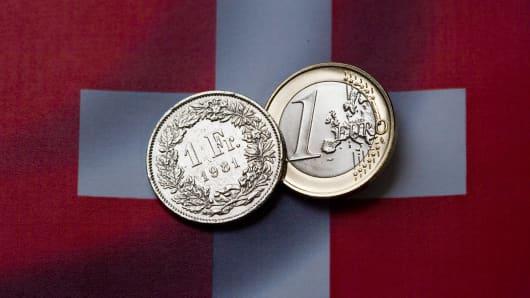 Swiss franc Euro