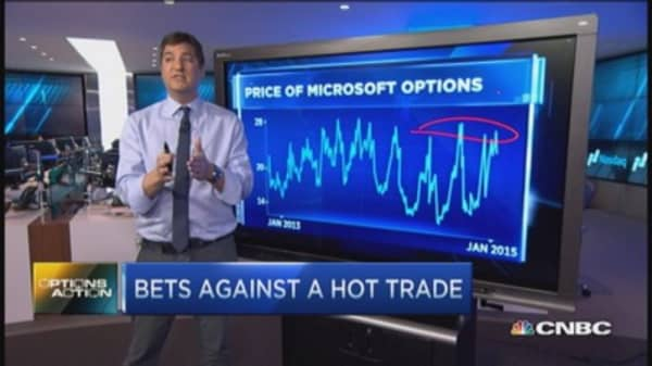Options Action: Microsoft bet