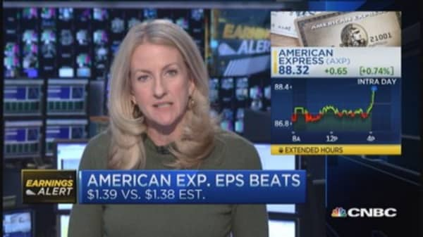AXP beats on top & bottom