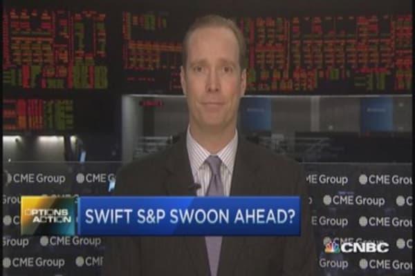 Huge short-term bearish bet