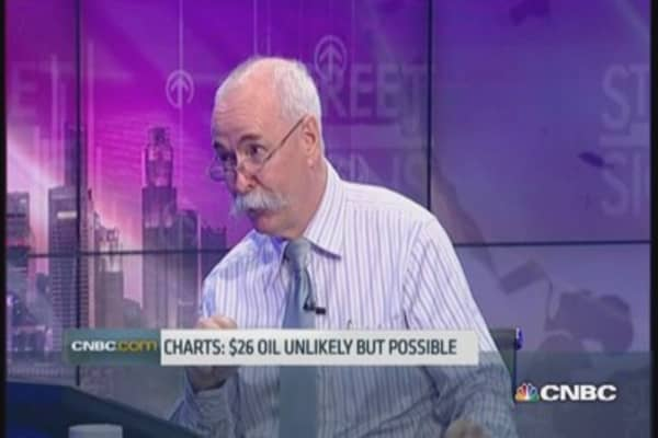 How low can oil go? Probably $26, says Guppy