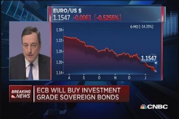 ECB QE begins in March