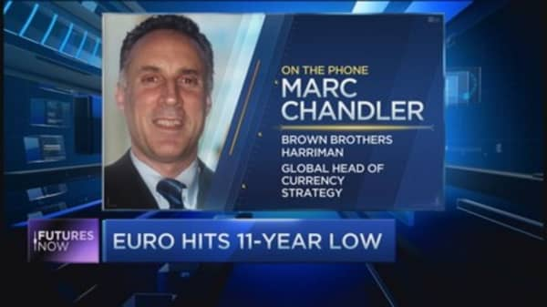 BBH currency expert: Euro going 'well below parity'