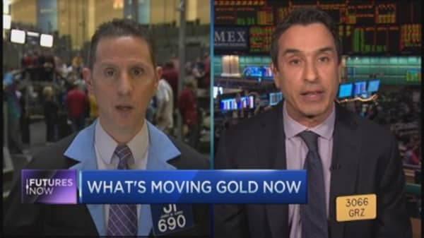 Will European easing help or hurt gold?