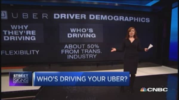 So just who is your Uber driver?