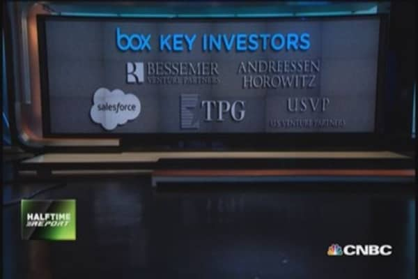Buy into Box IPO? Traders are split
