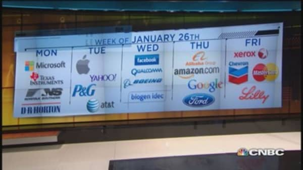 Most important earnings to watch next week