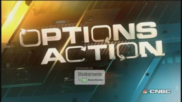 Options Action: Trading Yahoo earnings