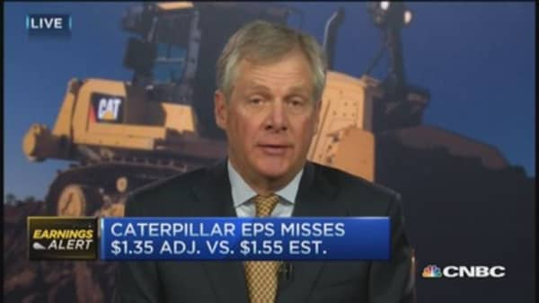 CAT CEO: Looking at 'soft' year ahead