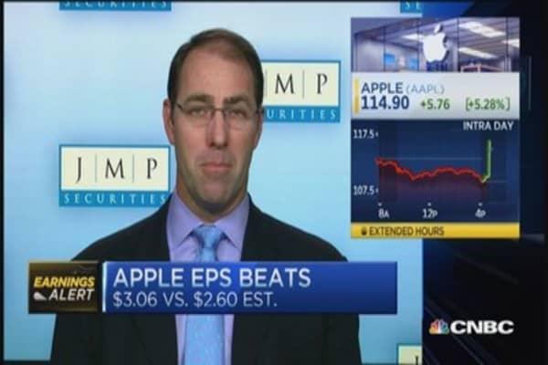 Apple's iPhone biz > MSFT + GOOGL