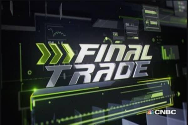Fast Money Final Trade: BABA, XLP, GOOGL & BX