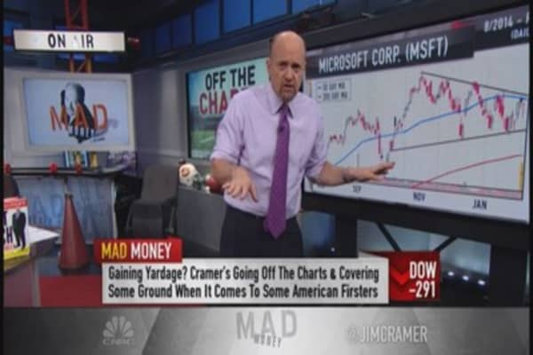 Mad Money Chart Bowl: Seattle vs. New England