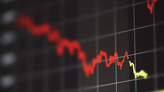 Image result for negative yield bonds