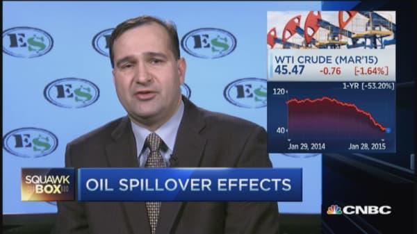 Earnings pressured by oil: Pro