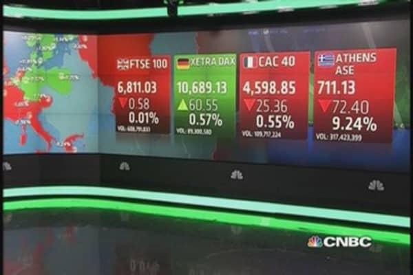 European stocks end flat, Greece banks collapse