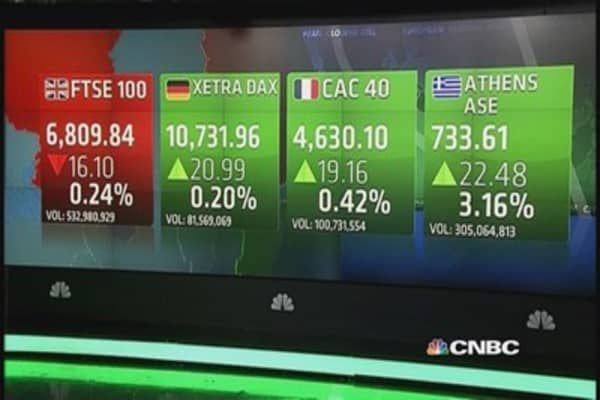 Europe shares close mixed; oil, Fed weighs