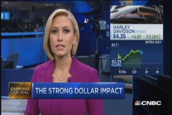 Strong dollar hammers HOG