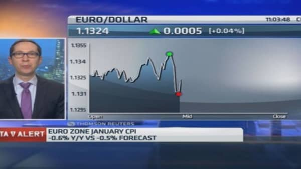 Euro zone inflation: Reaction