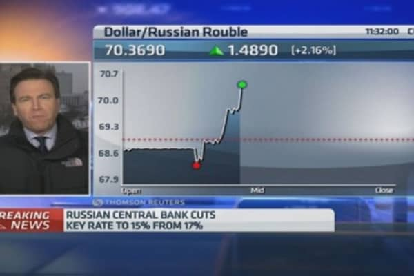 Russian central bank rates decision: Reaction