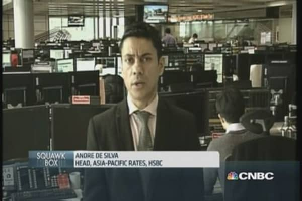 Malaysia, brace for a rating cut by Fitch: HSBC