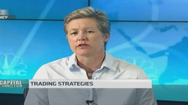Will RBA join the easing bandwagon?