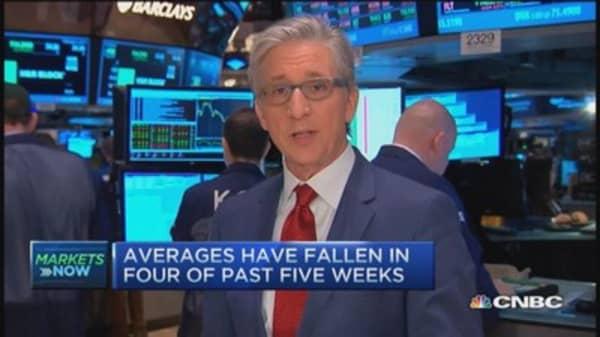 Pisani's market open: Exxon's buyback problem