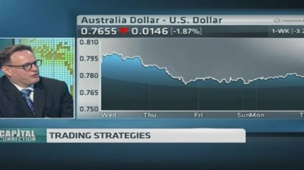 'Window for rate cut is closing in Asia': ANZ