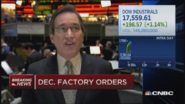December factory orders down 3.4%
