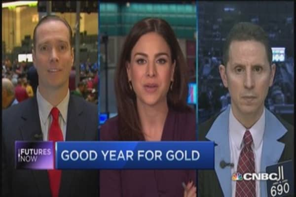 Futures Now: Gold watch