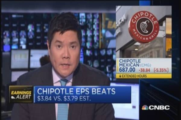 Chipotle down after revenue miss
