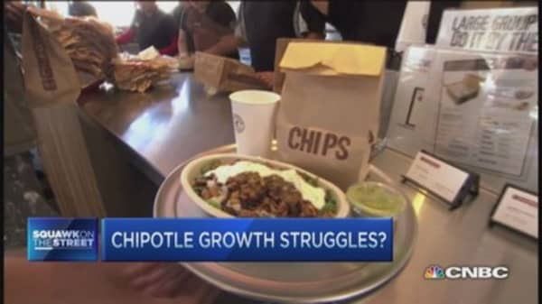 Growth struggles for Chipotle?