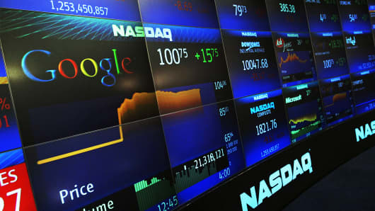 Google stock priced displayed at Nasdaq
