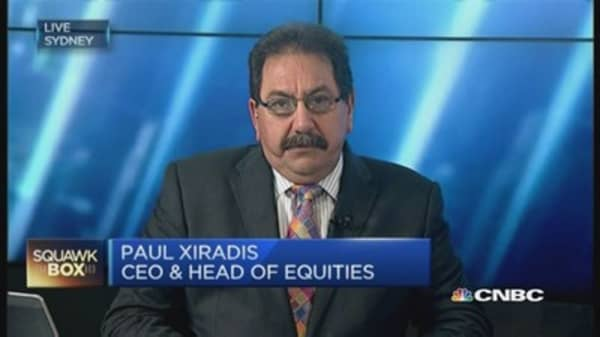 What's heating up Australian equities
