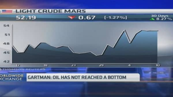 Has oil hit bottom? Gartman says no