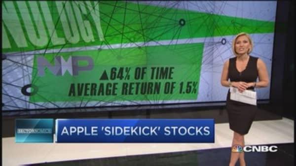 Winning Apple sidekick stocks