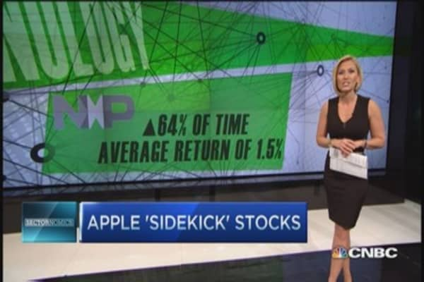 Winning Apple sidekick stocks