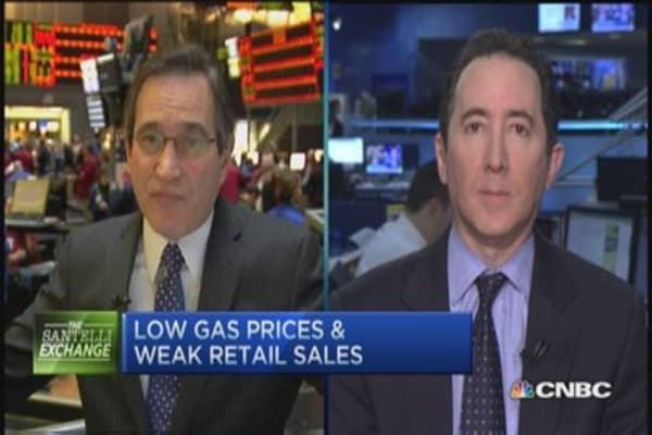 Santelli Exchange: Low gas, weak retail
