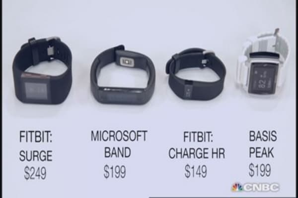 Wearables fit for you