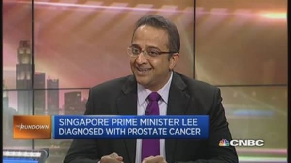 Tracking the outlook of Singapore
