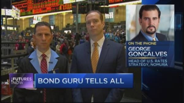 Despite today's fall, bonds can't crash: Nomura's Goncalves