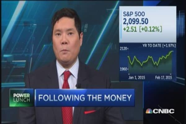 Bearish hedgies hate stocks