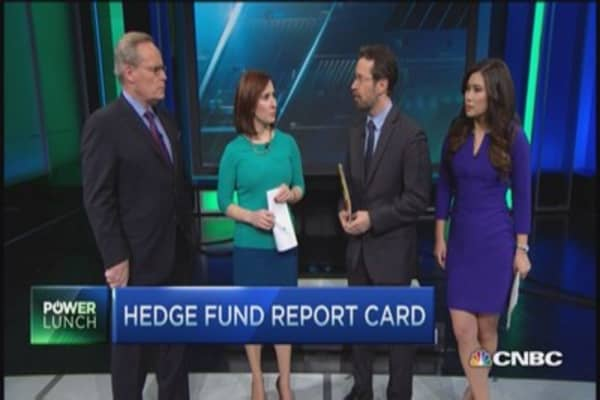 Hedge report card: Best and worst of 2014