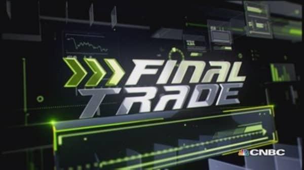 FMHR Final Trade: OA, BP, TWTR & KO